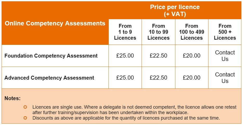 Competency Assessment Pricing New